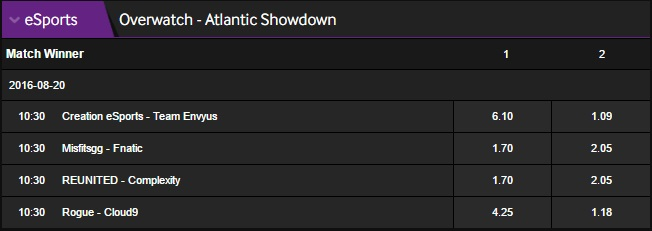 Atlantic Showdown 2016 Overwatch Gesamtsieger Wettquoten von Betway