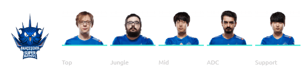 Bahcesehir SuperMassive League of Legends Worlds 2018 Team
