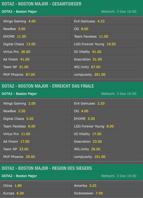 Boston Major Dota 2 Wettquoten von bet365