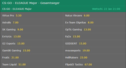 eleague major 2017 bet365 Turniersieger Wettangebote