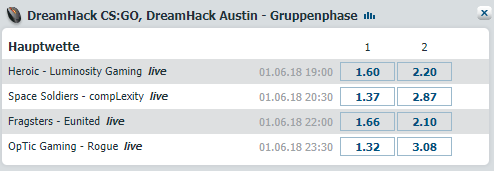 CS:GO DreamHack Open Austin 2018 - Gruppenphase
