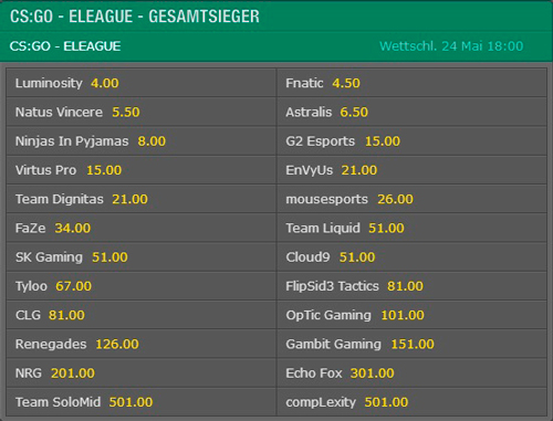 Gesamtsieger CS-GO E-League Bet365