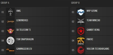 Teams der Gruppenphase der League of Legends Weltmeisterschaft 2013