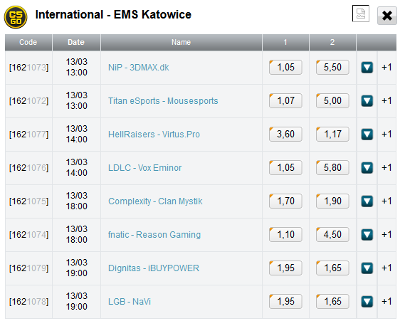 IEM Katowice 2014 CS:GO Counter Strike Spielplan und Quoten esportsventure