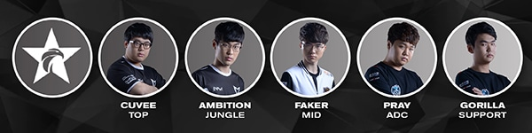 LCK All Star Players
