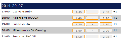 LCS EU Summer Split 2014 Week 11 Day1 schedule and betting odds - Datbet