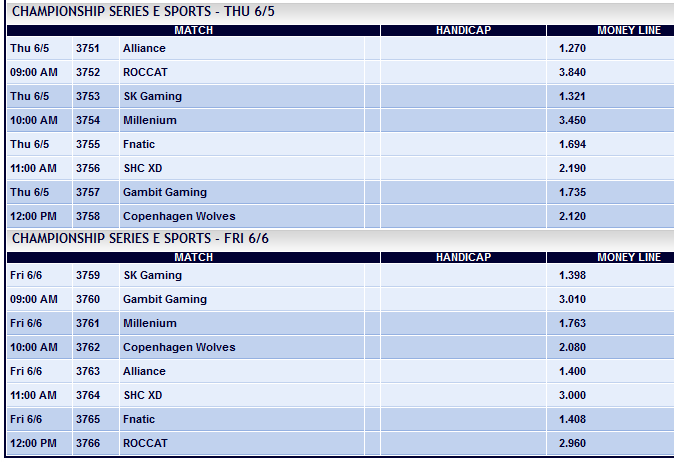 LCS EU Summer Split 2014 Week 3 Spielplan und Wettquoten - Pinnacle
