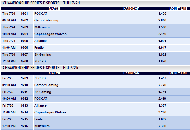 LCS EU Summer Split -Week 10 - Spielplan und Wettquoten - Pinnacle