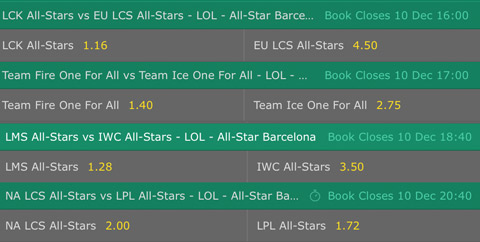 LoL Wettquoten Tag 3 All star 2016 Bet365
