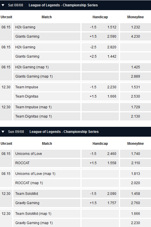 Spielplan und Quoten Viertelfinale LCS Spring Playoffs 2015 - Pinnacle