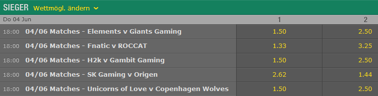 Spielplan und Quoten Week 2 Tag 1 LCS EU Summer Split 2015 Bet365