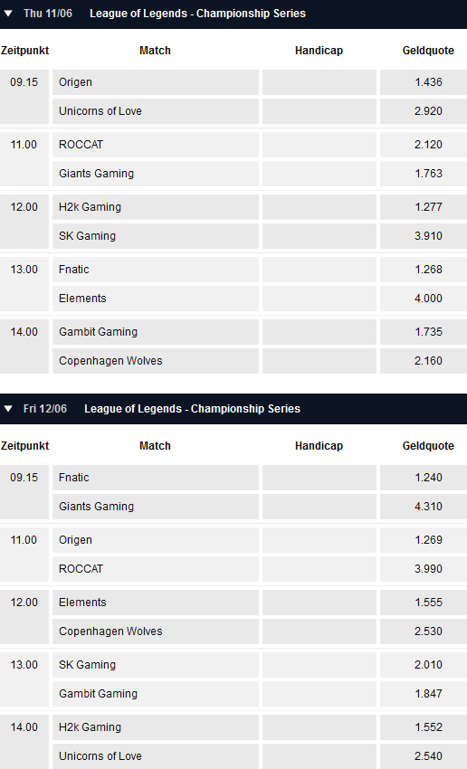 Spielplan und Quoten Week 3 LCS EU Summer Split 2015 - Pinnacle