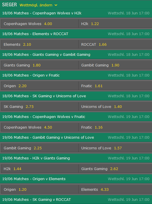 Spielplan und Quoten Week 4 LCS EU Summer Split 2015 Bet365