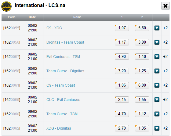 na lcs tabelle