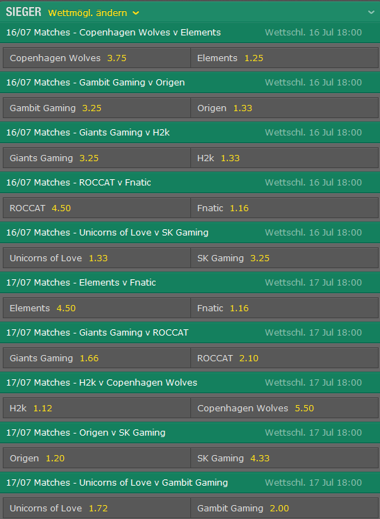 Spielplan und Quoten Week 8 LCS EU Summer Split 2015 Bet365
