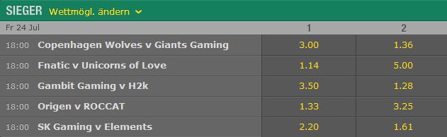Spielplan und Quoten Week 9 - Tag 2 LCS EU Summer Split 2015 - Bet365