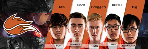Team Echo Fox Kader LCS NA 2016 Summer Split alle Spieler