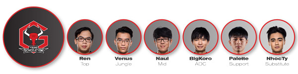 Team Young Generation LoL Worlds 2017