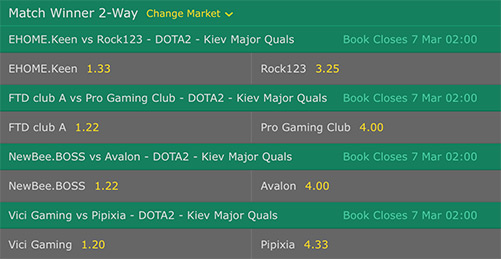 Wettquoten Qualifiers Kiev Major 2017 bet365