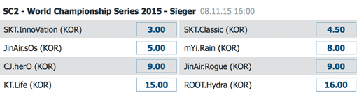 Wettquoten Starcraft 2 Weltmeisterschaft 2015 Bet-at-home