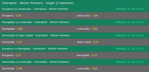 bet365 Overwatch Winter Premiere Moneyline