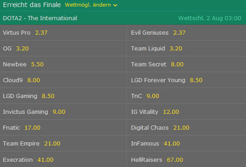 dota2 the international 2017 wettquoten erreicht das finale bet365