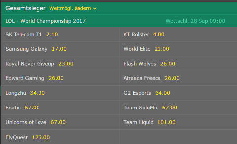wm wetten quoten